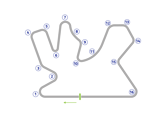 Grand Prix of Qatar - Track map