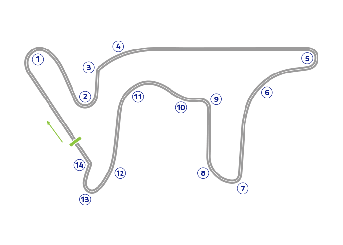 Grand Prix of Argentina - Track map