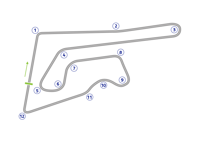 Grand Prix of  Thailand - Track map