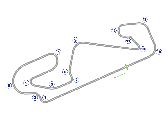 Barcelona IRTA Test - Track map