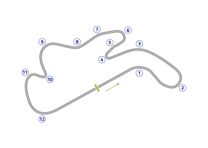 Grand Prix of Australia - Track map