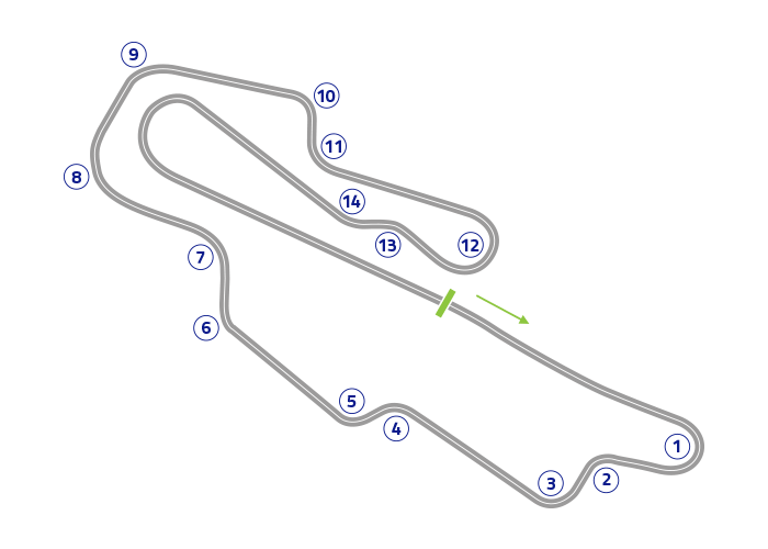 Grand Prix of Italy - Track map