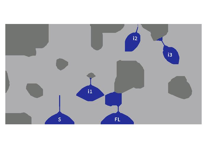 Grand Prix of Algarve - Track map