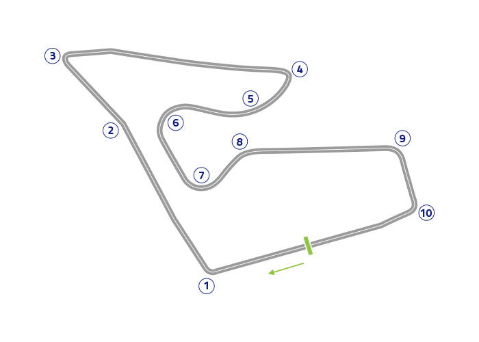 Grand Prix of Styria - Track map