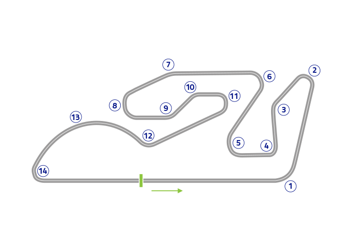Grand Prix of Valencia - Track map